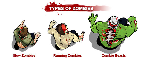 Dark Dayz - types of zombies